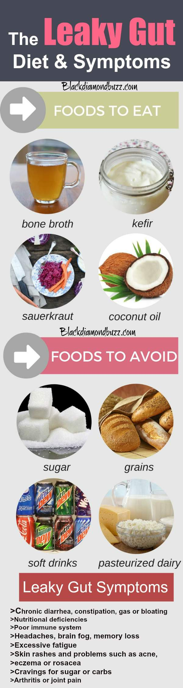 Foods To Eat When You Have Leaky Gut Syndrome
