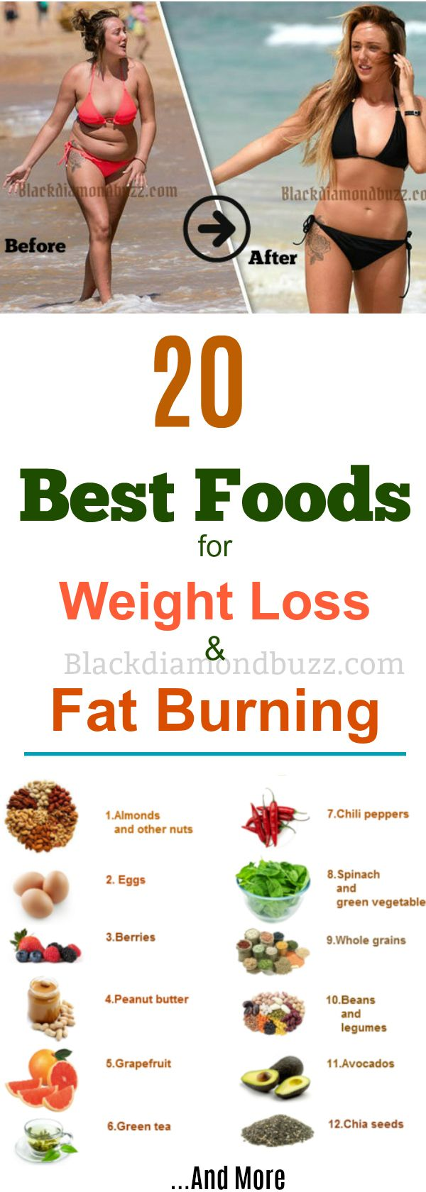 Fat Burning Foods For Weight Loss